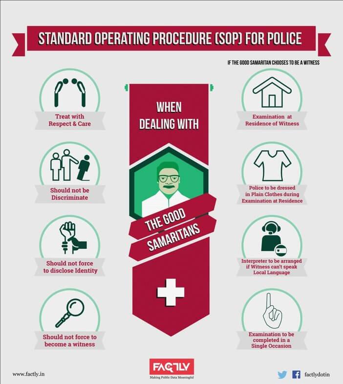 good samaritan guidelines_sop