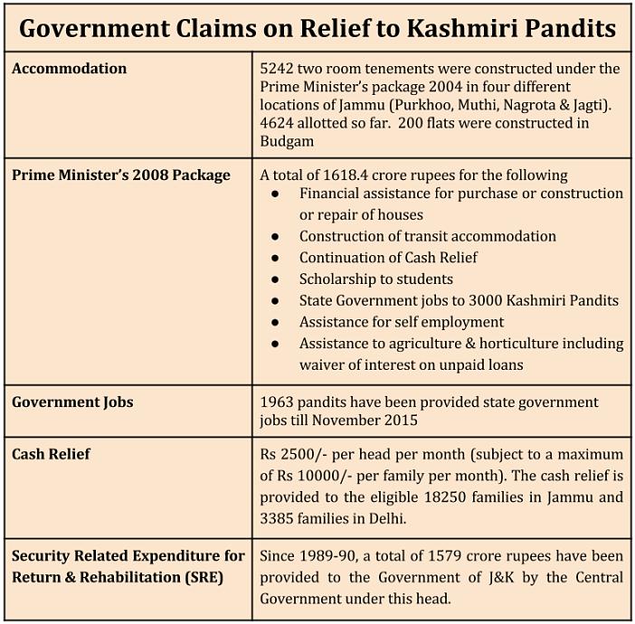 kashmiri pandits rehabilitation_government claims
