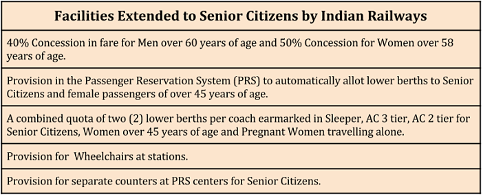 senior citizen concession in indian railways rules_facilities extended to senior citizens by the railways