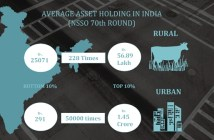 nsso household survey_featured image