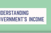 Understanding Government of India's Income