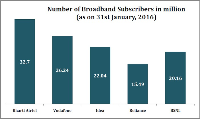 number_of_mobile_subscribers_number_of_mobile_subscribers_in_million