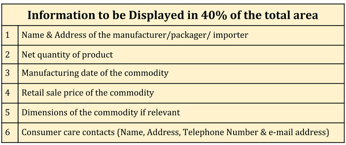 display Product Information on packaged commodities_information to be displayed