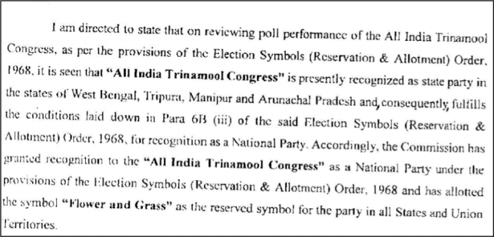 Trinamool Congress Recognition as a National Party in India