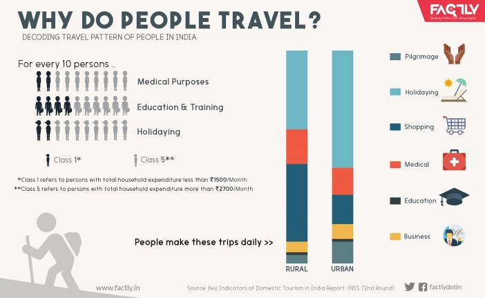 why-do-people-travel_image