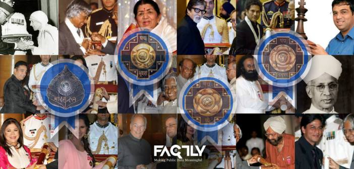 How well do you know our Padma Awardees_factly
