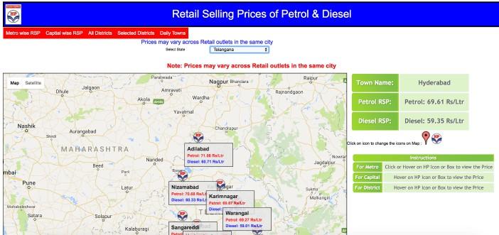 Petrol & Diesel Price (5)