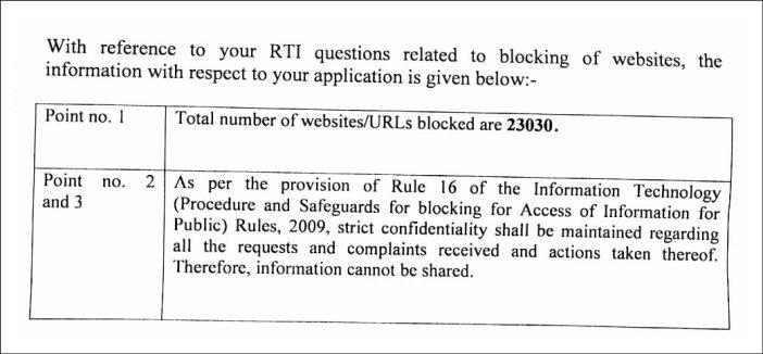 Websites blocked in India_Screen Shot 2017-10-23 at 8