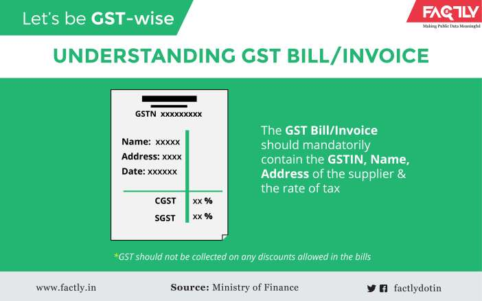 goods and services tax India_1