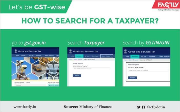 'GST-wise' Consumer_3