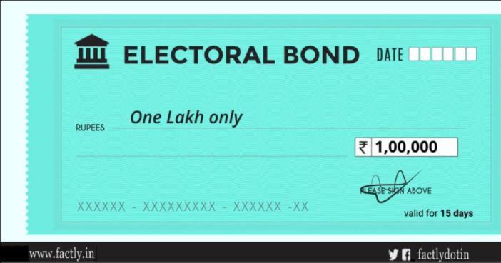 Understanding Electoral Bonds_1