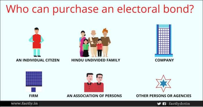 Who can purchase an electoral bond