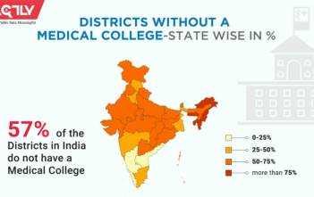 Medical Colleges in India_1_factly