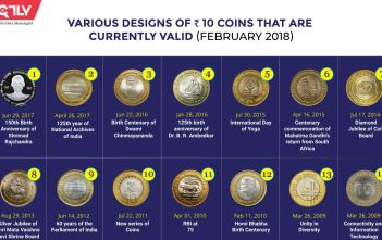 Valid Rs 10 Coin designs_factly