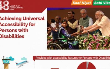 Accessibility for Persons with Disabilities_factly
