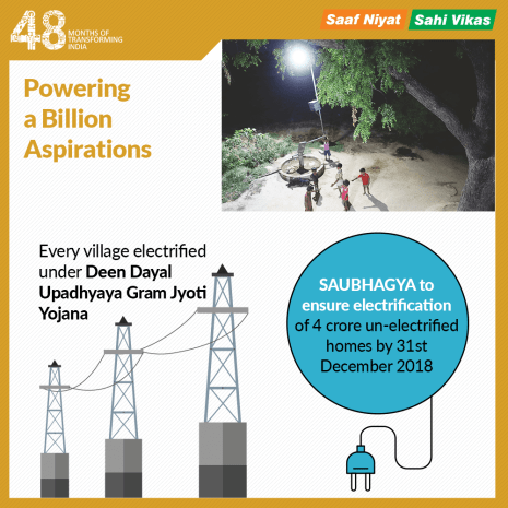 Electrification of Villages_infographic