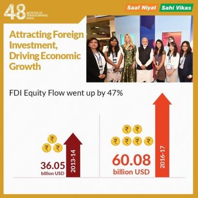 FDI Equity flow_infographic