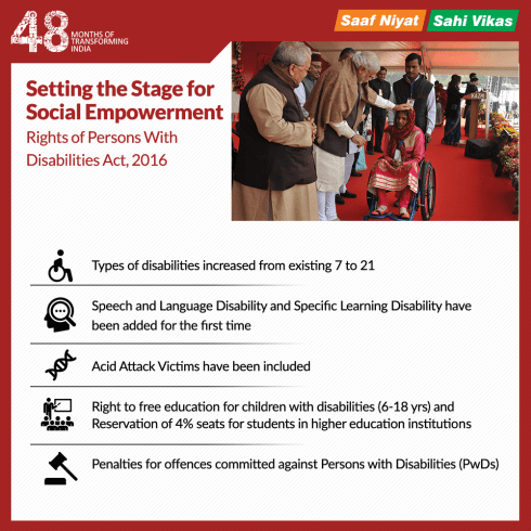 Persons with Disabilities Act_1 (1)