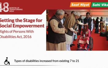 Persons with Disabilities Act_factly (1)