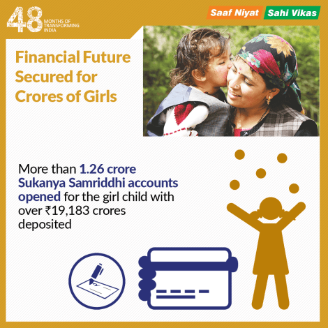 Welfare of the Girl Child_factly