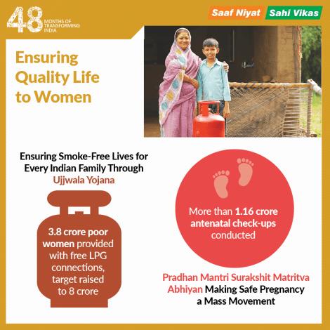 Ujjwala Yojana_infographic
