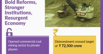Fact Checking Government claims about Reforms & Disinvestment