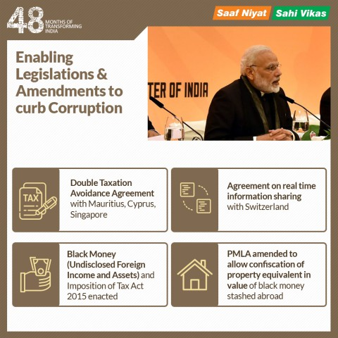 curb corruption_infographic