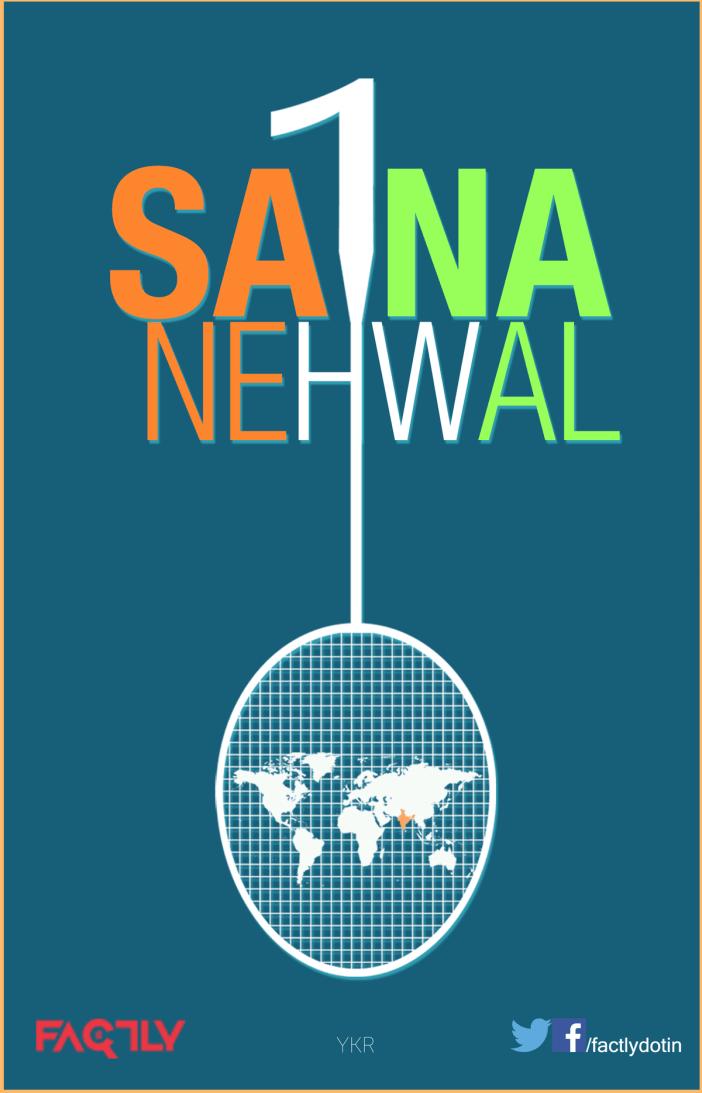Saina Nehwal World No1 Badminton Player