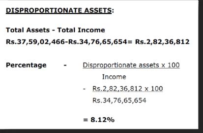 jayalalitha_verdict_analysis_-_disappropriate_assets