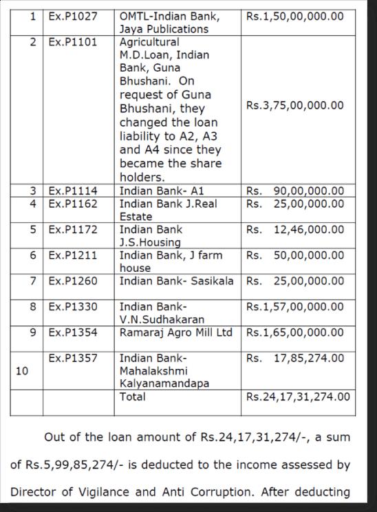 jayalalitha_verdict_analysis_-_loans_as_income_2