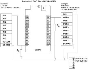 Wiring Diagrams  FACTORY IO
