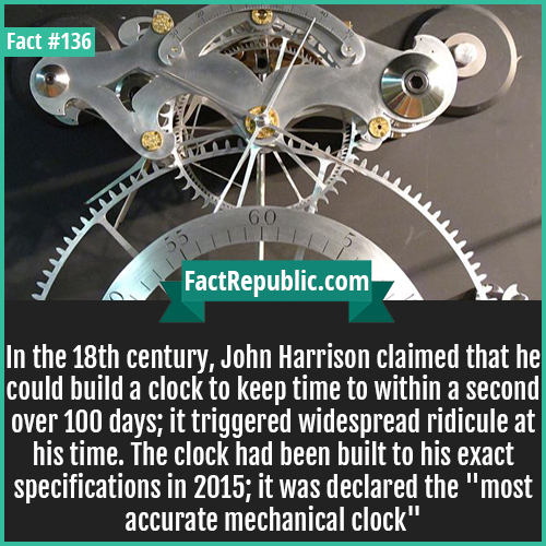 136. Most accurate clock-In the 18th century, John Harrison claimed that he could build a clock to keep time to within a second over 100 days; it triggered widespread ridicule at his time. The clock had been built to his exact specifications in 2015; it was declared the 'most accurate mechanical clock'