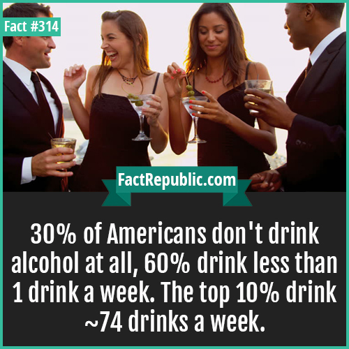 314-American drink-30% of Americans don't drink alcohol at all, 60% drink less than 1 drink a week. The top 10% drink ~74 drinks a week.