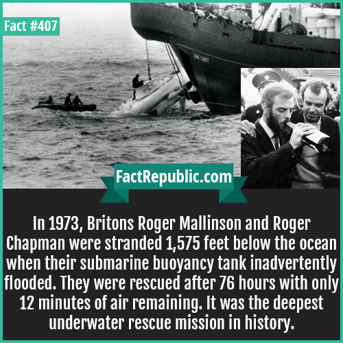 407. Britons stranded-In 1973, Britons Roger Mallinson and Roger Chapman were stranded 1,575 feet below the ocean when their submarine buoyancy tank inadvertently flooded. They were rescued after 76 hours with only 12 minutes of air remaining. It was the deepest underwater rescue mission in history.