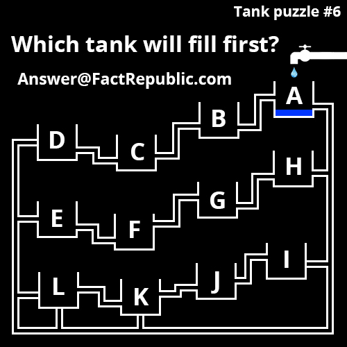 Tank Puzzle #6. Which tank will fill first?
