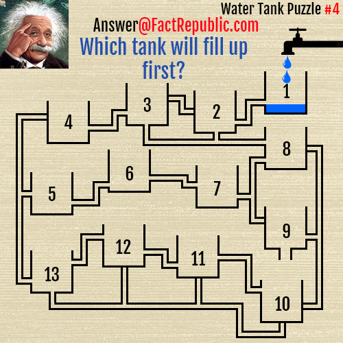 Water Tank Puzzle #4 Answer. Which tank will fill up first?
