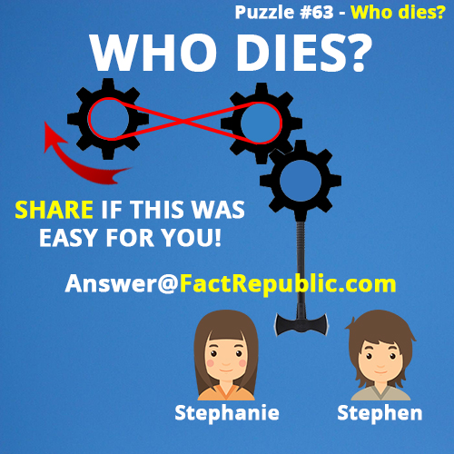 Who Dies Puzzle? Share if this was easy for you. Stephanie or Stephen puzzle. Answer @ Fact Republic