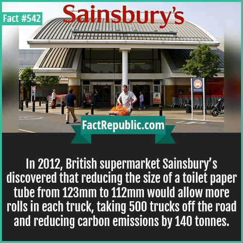 542. Sainsburys-In 2012, British supermarket Sainsbury's discovered that reducing the size of a toilet paper tube from 123mm to 112mm would allow more rolls in each truck, taking 500 trucks off the road and reducing carbon emissions by 140 tonnes.