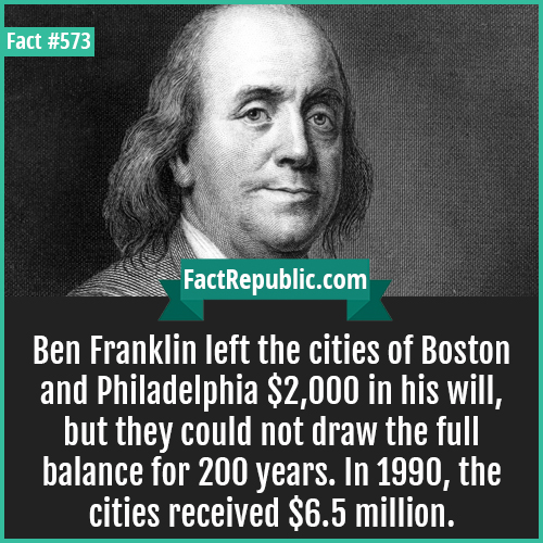 573. Ben franklin-Ben Franlin left the cities of Boston and Philadelphia $2000 in his will, but they could not draw the full balance for 200 years. In 1990, the cities received $6.5 million.
