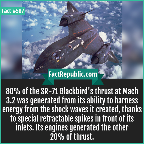 587. SR71-80% of the SR-71 Blackbird's thrust at Mach 3.2 was generated from its ability to harness energy from the shock waves it created, thanks to special retractable spikes in front of its inlets. Its engines generated the other 20% of thrust.