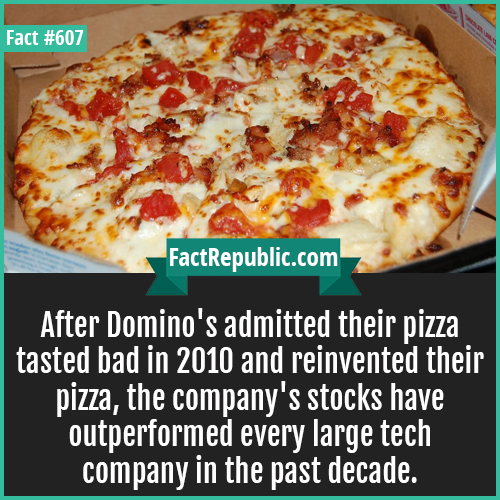 607. Dominoz pizza-After Domino's admitted their pizza tasted bad in 2010 and reinvented their pizza, the company's stocks have outperformed every large tech company in the past decade.