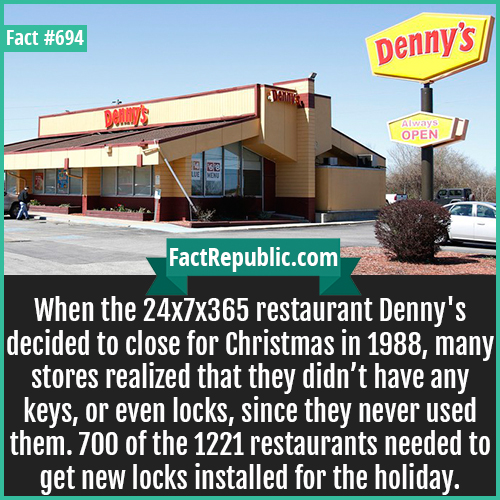 694. Dennys No Locks-When the 24x7x365 restaurant Denny's decided to close for Christmas in 1988, many stores realized that they didn't have any keys, or even locks, since they never used them. 700 of the 1221 restaurants needed to get new locks installed for the holiday.