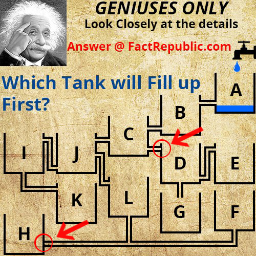 Geniuses Only - Look Closely at the Details - Answer @ FactRepublic.com - Which Tank Will Fill Up First- Blockages at D & H