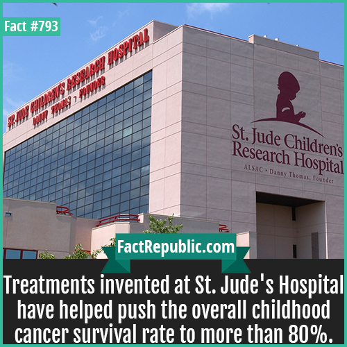 793. St. Judes Hospital-Treatments invented at St. Jude's Hospital have helped push the overall childhood cancer survival rate to more than 80%.