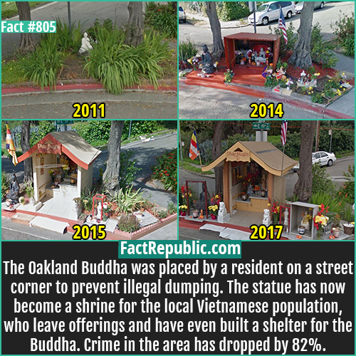 805. Oakland Buddha-The Oakland Buddha was placed by a resident on a street corner to prevent illegal dumping. The statue has now become a shrine for the local Vietnamese population, who leave offerings and have even built a shelter for the Buddha. Crime in the area has dropped by 82%.