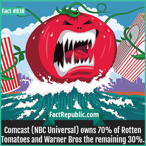 838. Rotten Tomatoes-Comcast (NBC Universal) owns 70% of Rotten Tomatoes and Warner Bros the remaining 30%