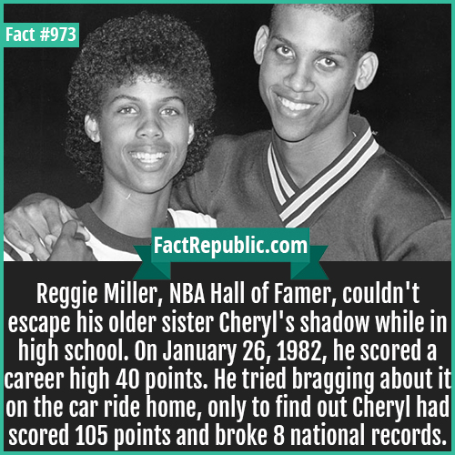 973. Reggie and Cheryl Miller-Reggie Miller, NBA Hall of Famer, couldn't escape his older sister Cheryl's shadow while in high school. On January 26, 1982, he scored a career high 40 points. He tried bragging about it on the car ride home, only to find out Cheryl had scored 105 points and broke 8 national records.