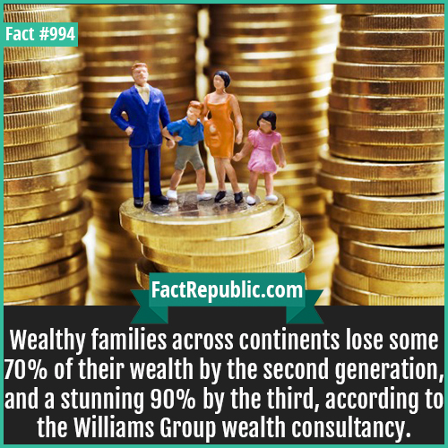 994. Family Wealth-Wealthy families across continents lose some 70% of their wealth by the second generation, and a stunning 90% by the third, according to the Williams Group wealth consultancy.