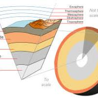 Layers Of The Earth For Kids   Crust, Mantle And Core
