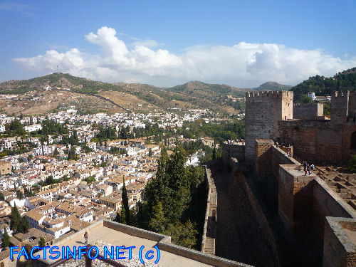 Facts about Granada Spain - Interesting Facts